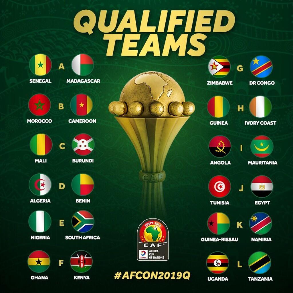Αποτέλεσμα εικόνας για Κόπα Άφρικα 2019