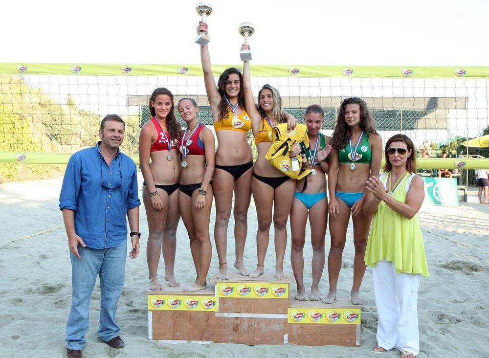 Οι πρωταθλητές στα τελικά U17