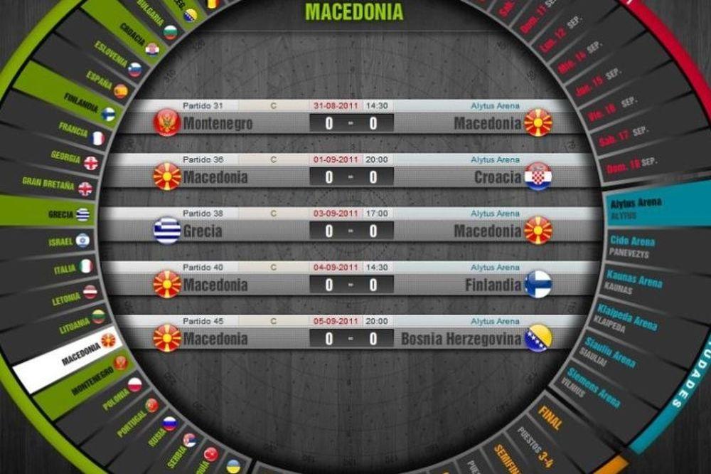 Tο unfair της Marca με τα Σκόπια