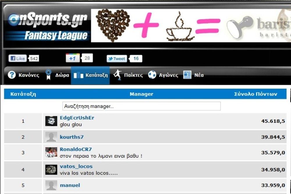 Μεγαλώνει η διαφορά στο Onsports Fantasy League