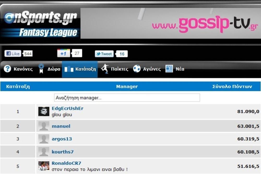Αλλαγές στις πρώτες θέσεις του Onsports Fantasy League
