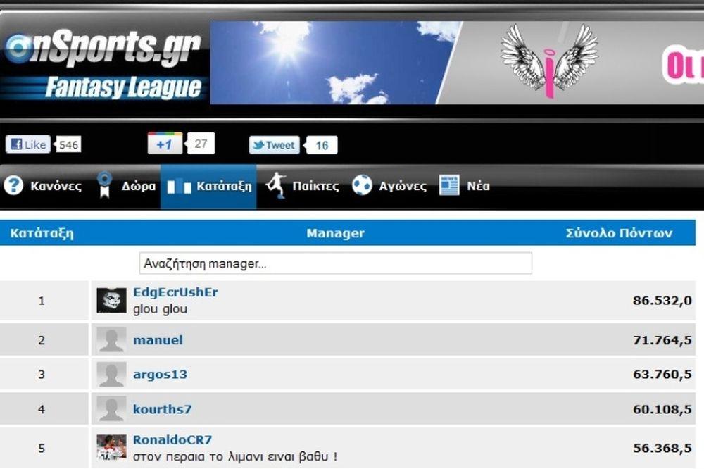 Μειώνεται η διαφορά στο Onsports Fantasy League