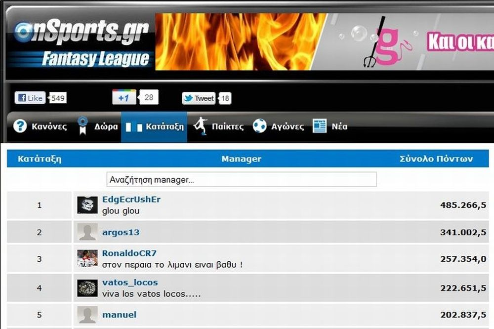 Ανακατατάξεις στο Onsports Fantasy League