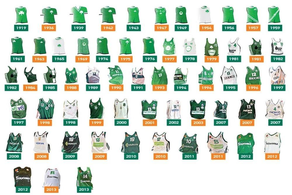 Παναθηναϊκός  Οι «τρίφυλλες» φανέλες του μπάσκετ - Onsports.gr e9898132863