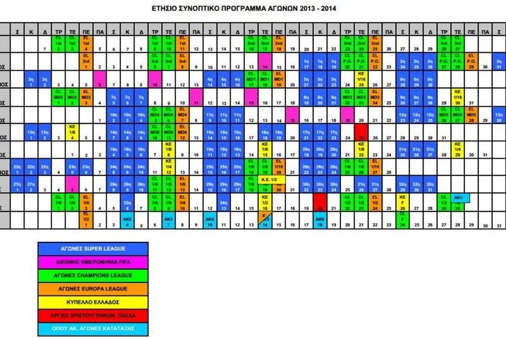 Super League: Το συνοπτικό πρόγραμμα της σεζόν 2013-14