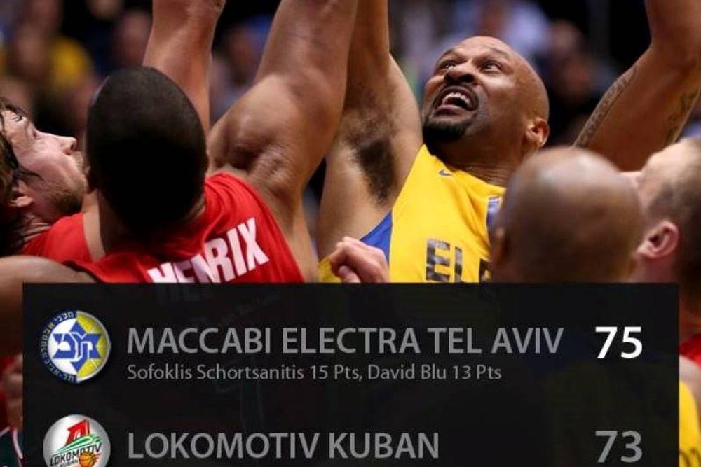 Μακάμπι Τελ Αβίβ - Λοκομοτίβ Κουμπάν: Μάρκους με έκαψες!