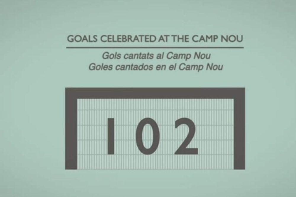 Μπαρτσελόνα: Απίστευτοι αριθμοί το 2013! (video)