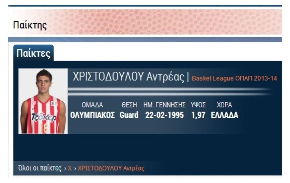 Ολυμπιακός: «Μέσα» ο Μουν, «έξω» ο Χριστοδούλου