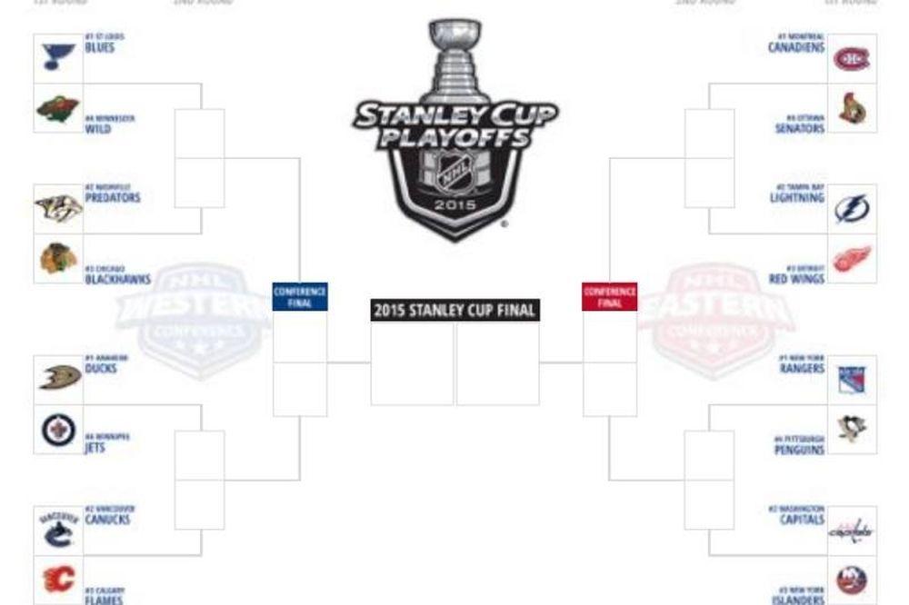 NHL: Το πρόγραμμα των πλέι οφ, αλλαγές σε Λιφς και Σέιμπερς