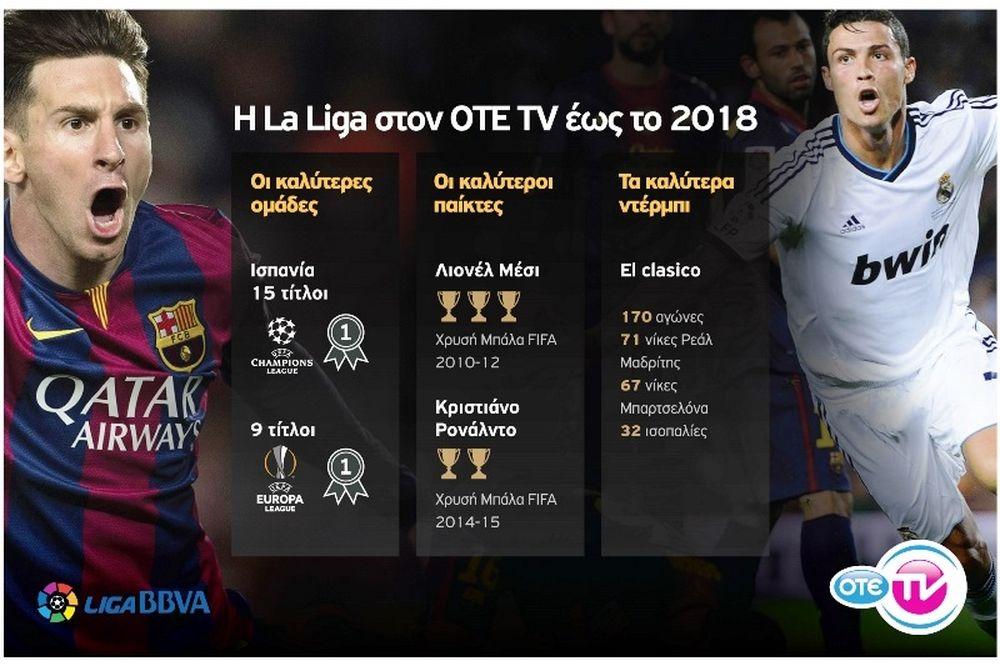 Και τo Ισπανικό Πρωτάθλημα στον ΟΤΕ TV