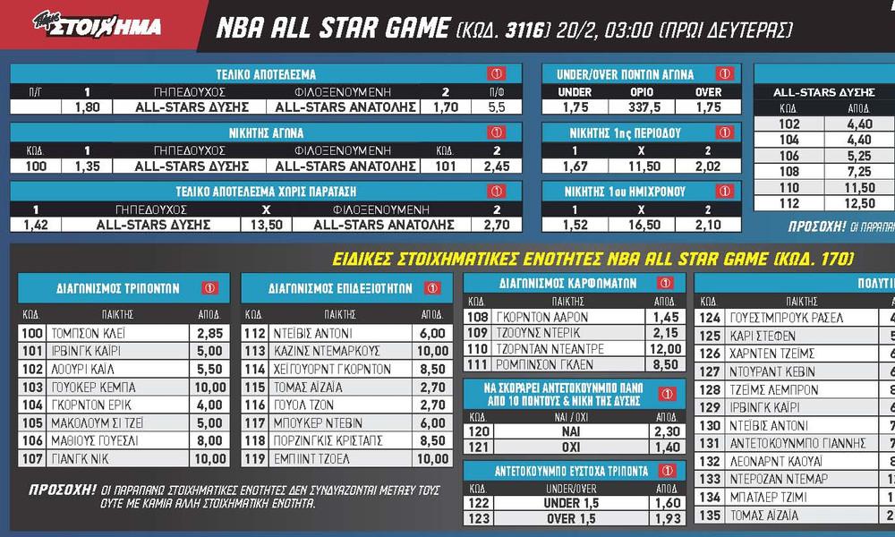 Ειδικό κουπόνι για τον Αντετοκούνμπο και το NBA All Star Game από το ΠΑΜΕ ΣΤΟΙΧΗΜΑ του ΟΠΑΠ