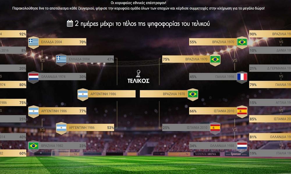 Πελέ εναντίον Μαραντόνα: Η «μάχη των μαχών» στον τελικό του ΠΑΜΕ ΣΤΟΙΧΗΜΑ Virtual Sports Cup
