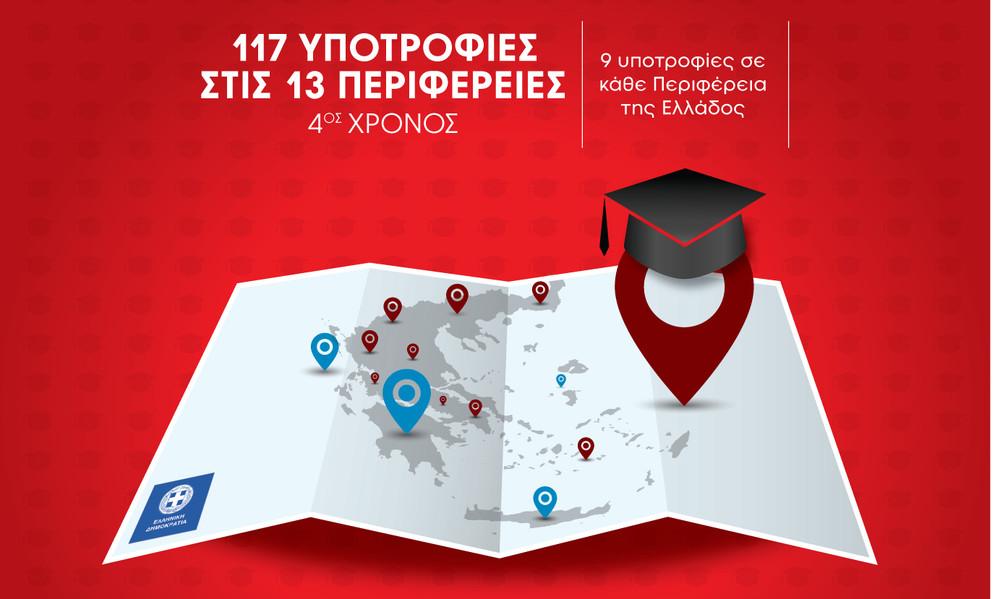 117 Υποτροφίες Σπουδών στις 13 Περιφέρειες της Ελλάδας από το IEK ΑΛΦΑ & το Mediterranean College
