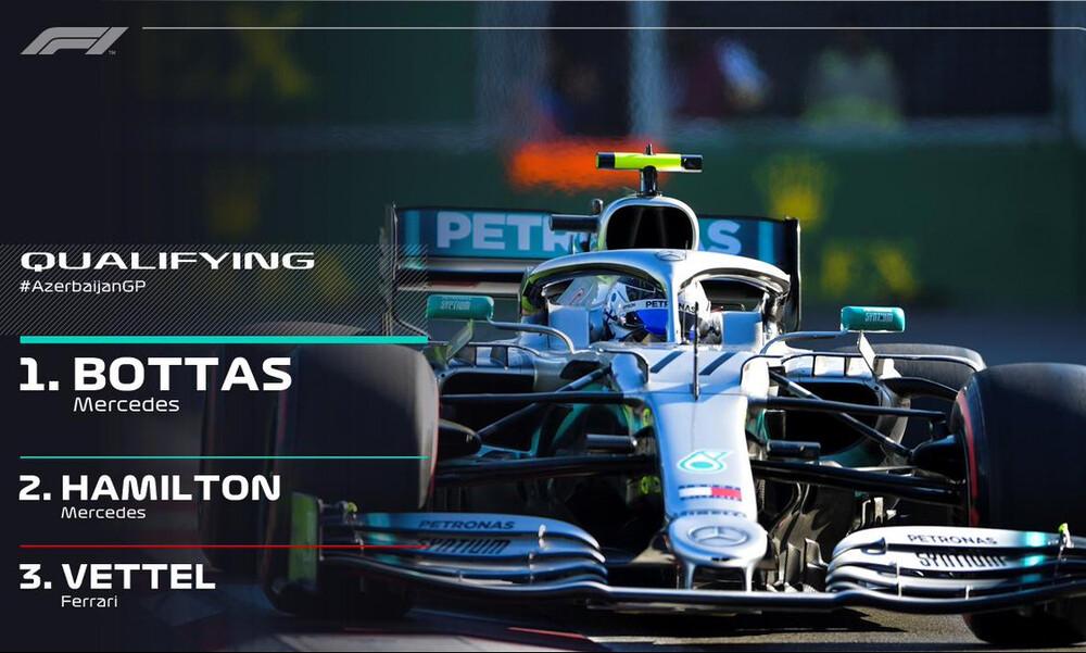 Grand Prix Αζερμπαϊτζάν: Στην Pole Position ο Μπότας