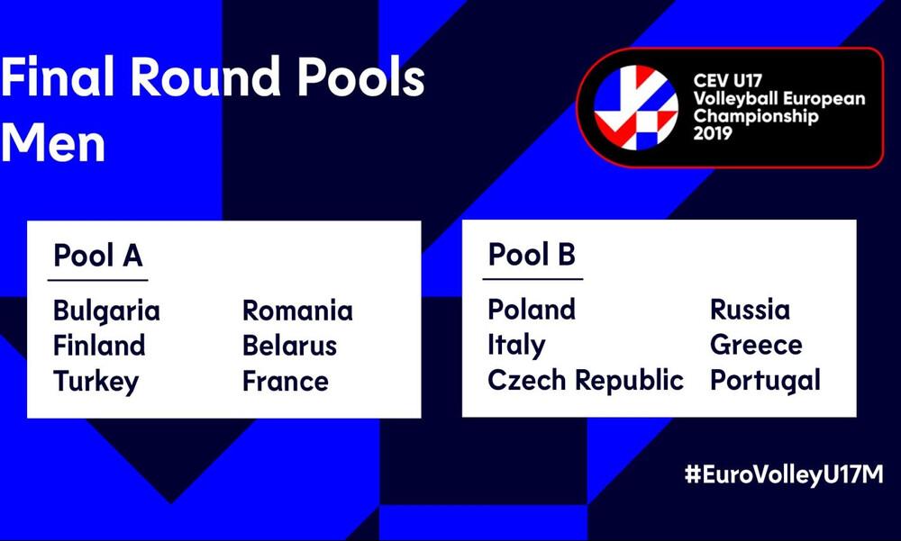 Euro K17: Δύσκολη η κλήρωση για τους Παμπαίδες